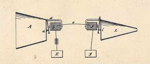 Diagram from Bell Telephone Patent
